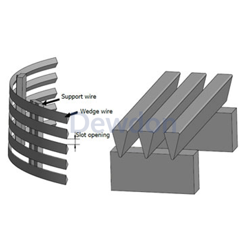 Wedge_Wire_Filter_Element